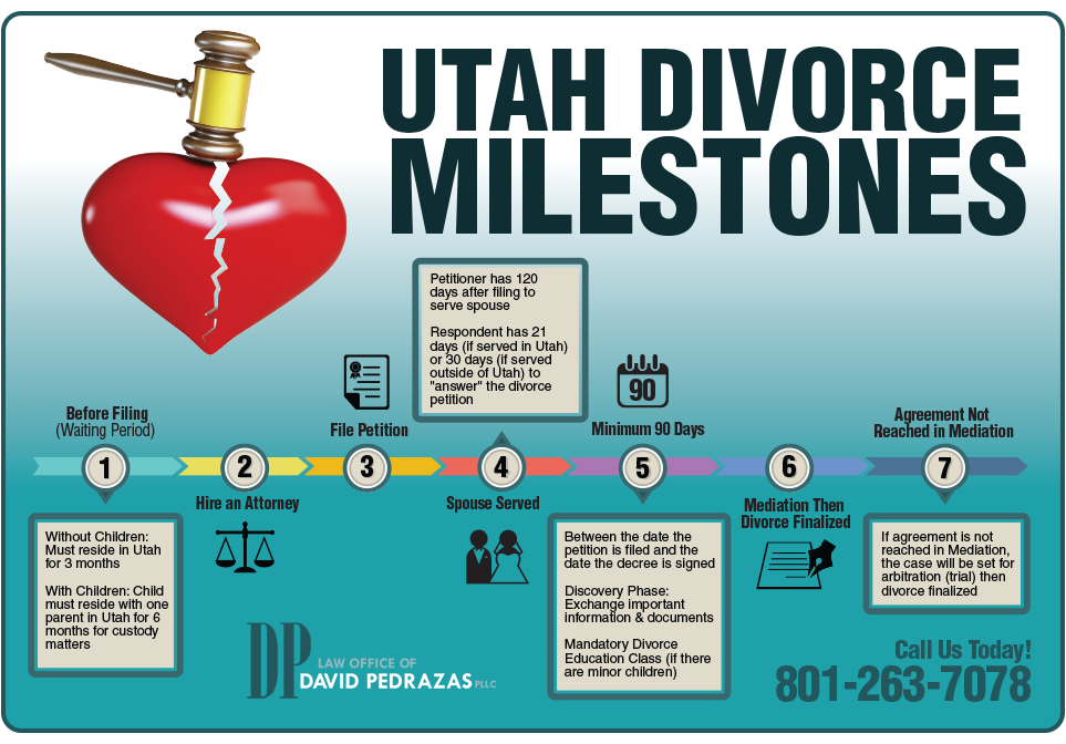 dating a minor laws in utah